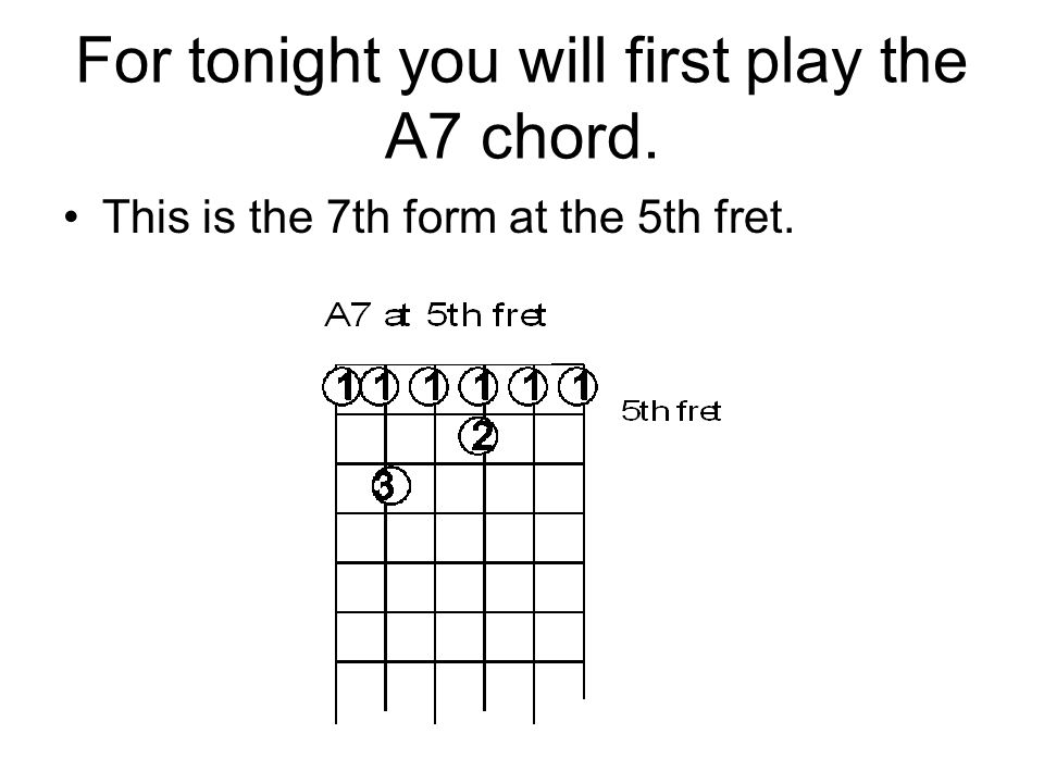 For tonight you will first play the A7 chord.