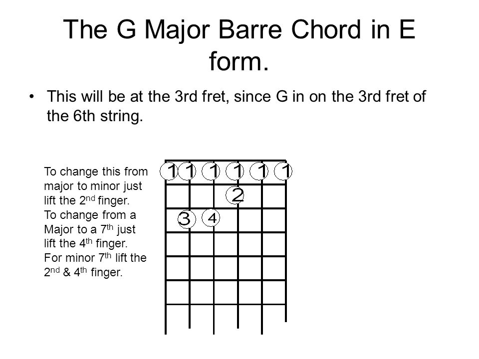 The G Major Barre Chord in E form.