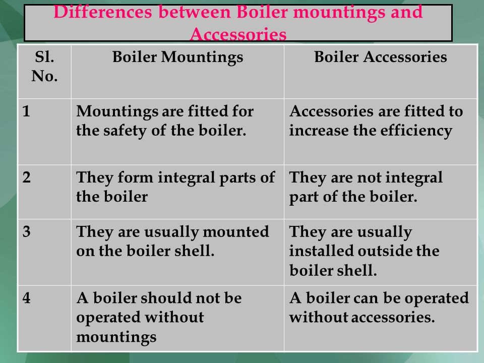 Differences between Boiler mountings and Accessories