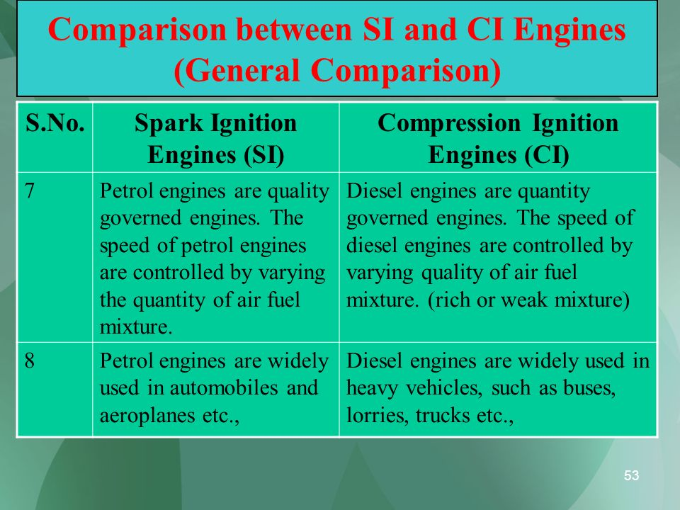 Comparison between SI and CI Engines (General Comparison)