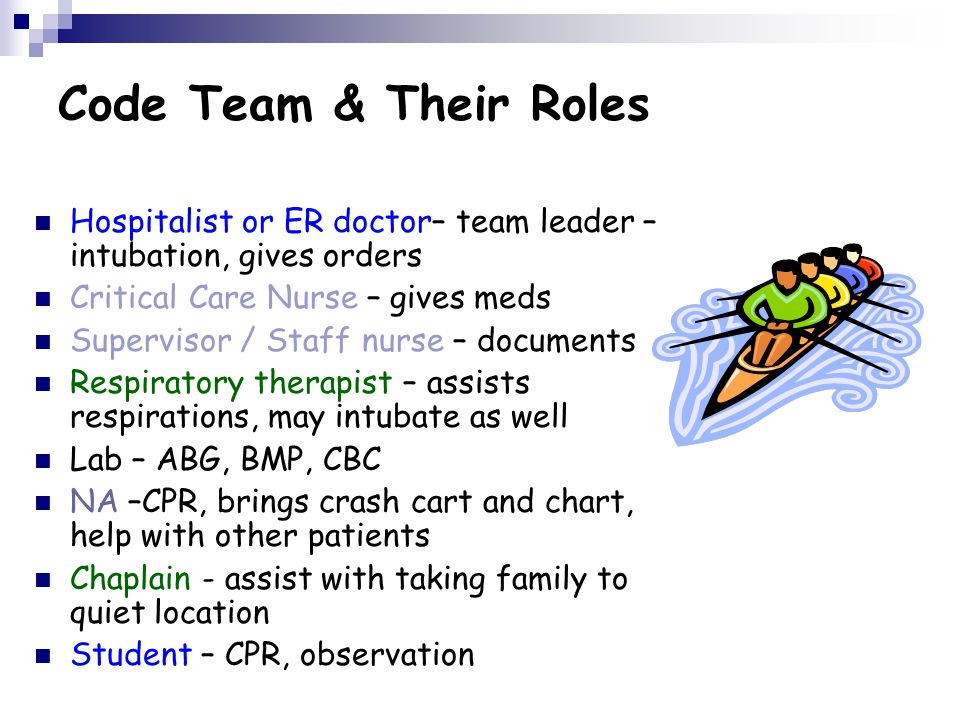 Code Team & Their Roles Hospitalist or ER doctor– team leader – intubation, gives orders. Critical Care Nurse – gives meds.