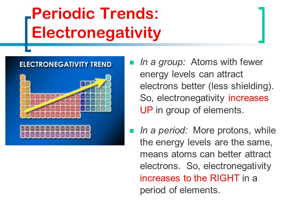Periodic table of elements ppt video online download 45 periodic trends electronegativity urtaz