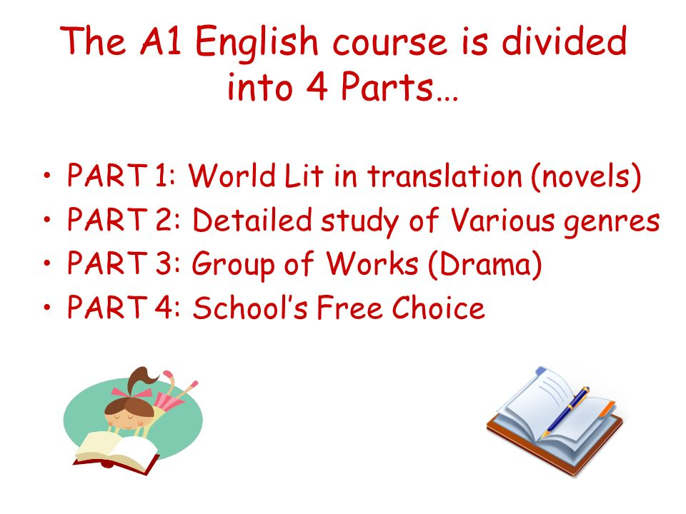 The A1 English course is divided into 4 Parts…