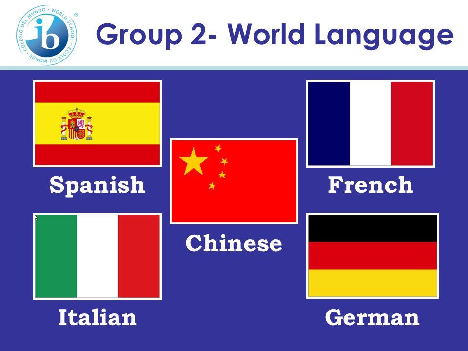 Group 2- World Language Spanish French Chinese Italian German