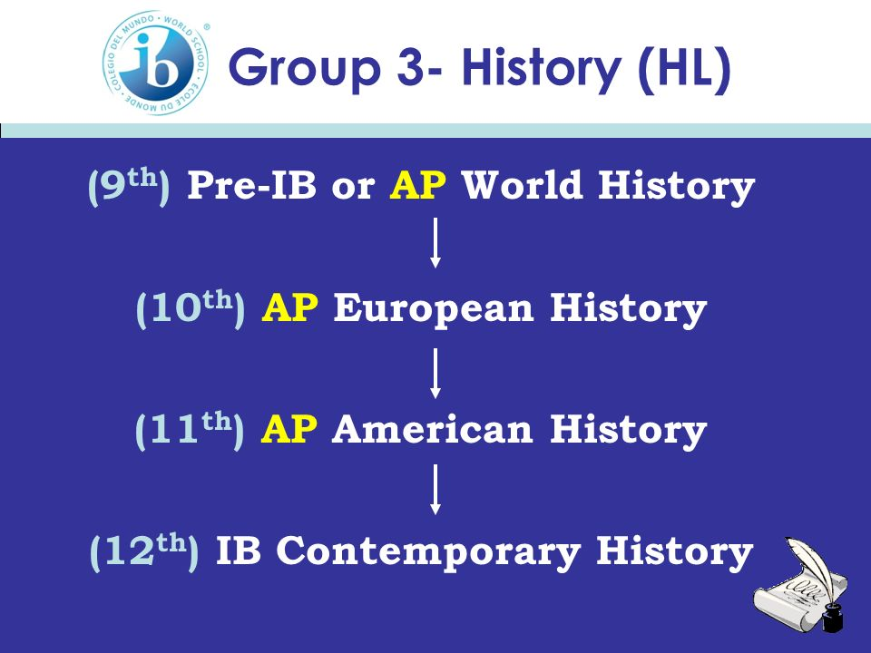Group 3- History (HL) HL (9th) Pre-IB or AP World History