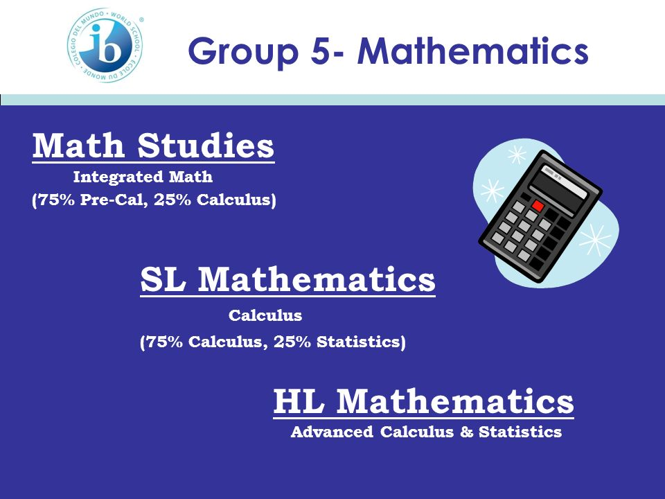 Group 5- Mathematics HL Mathematics Integrated Math