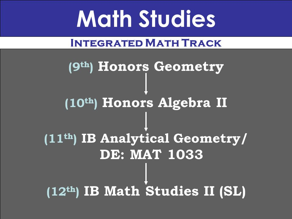 Math Studies (9th) Honors Geometry (10th) Honors Algebra II