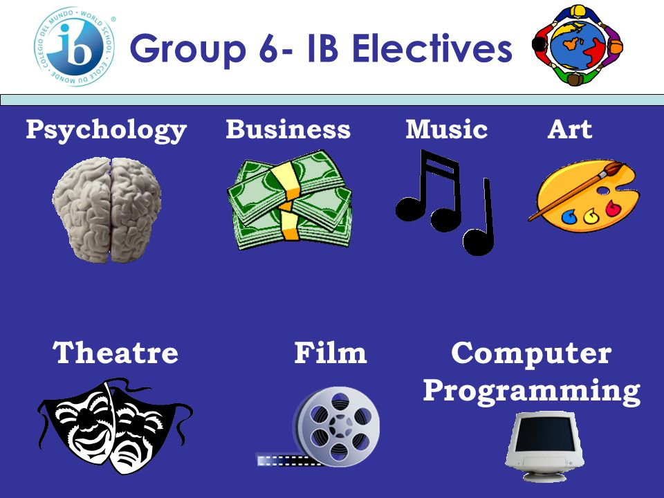Group 6- IB Electives Theatre Film Computer Programming