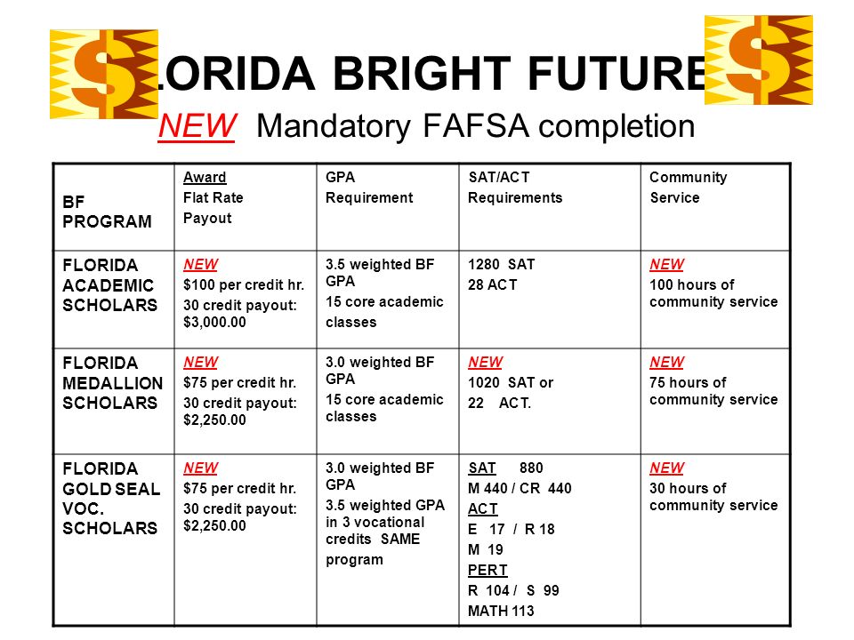 FLORIDA BRIGHT FUTURES NEW Mandatory FAFSA completion