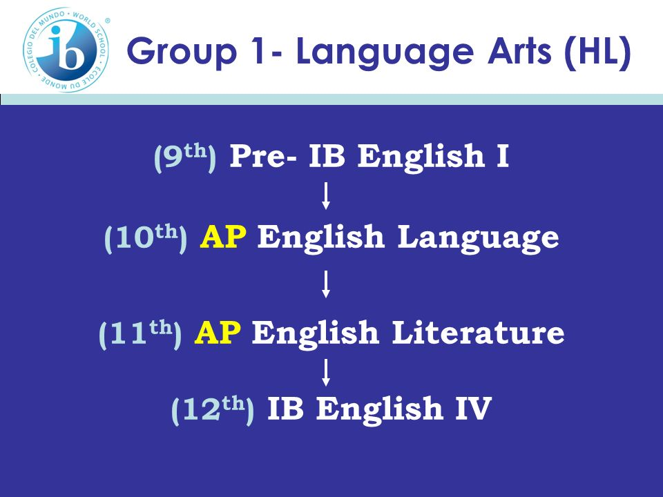 Group 1- Language Arts (HL)
