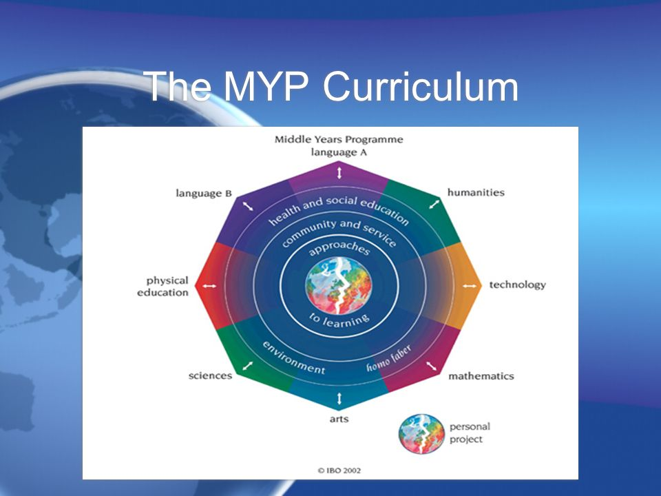 The MYP Curriculum The curriculum is illustrated by an octagon with eight academic areas or subject groups surrounding the five areas of interaction.
