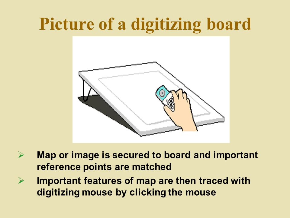 Picture of a digitizing board