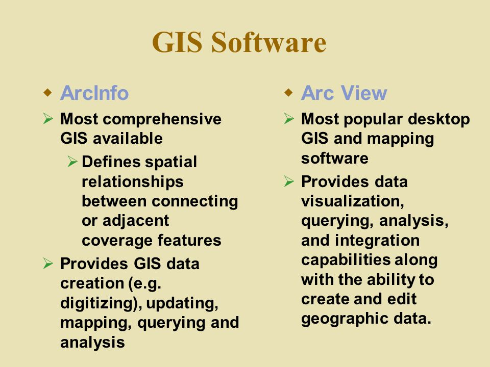 GIS Software ArcInfo Arc View Most comprehensive GIS available