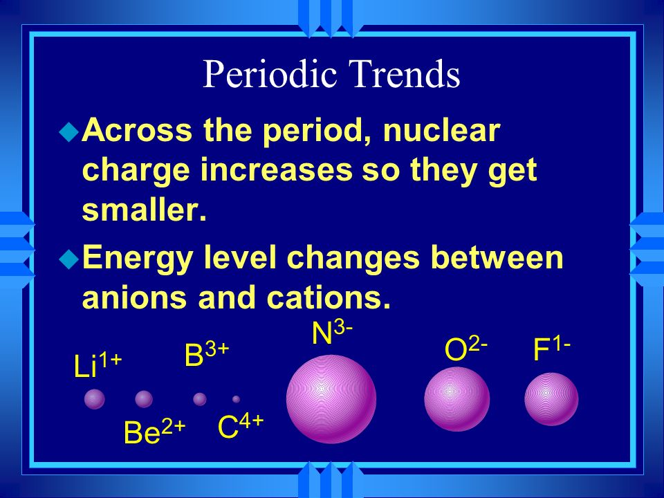 Periodic Trends Across the period, nuclear charge increases so they get smaller. Energy level changes between anions and cations.