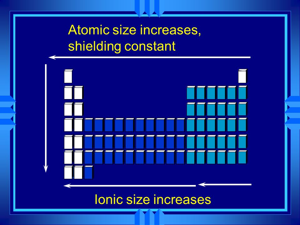 Atomic size increases, shielding constant
