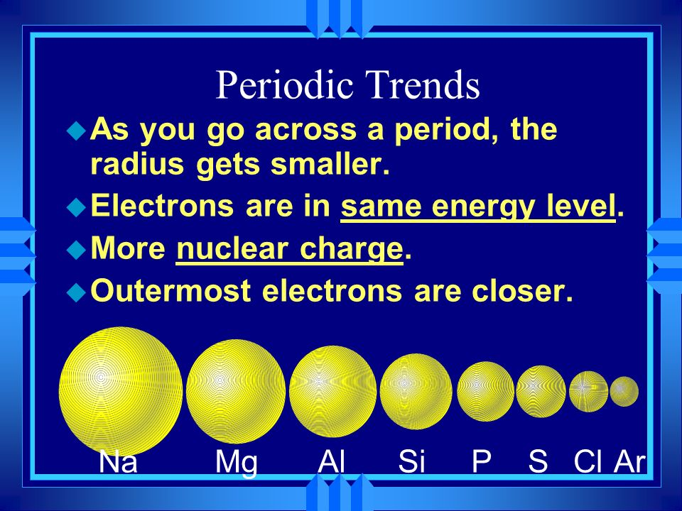 Periodic Trends As you go across a period, the radius gets smaller.