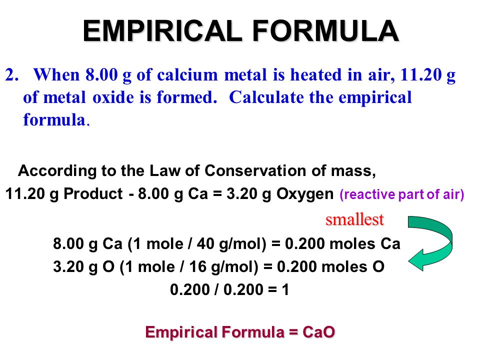 EMPIRICAL FORMULA The Empirical Formula Represents The