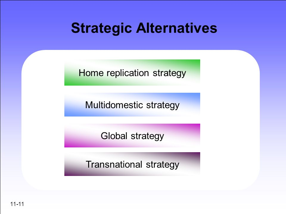 Strategic Alternatives