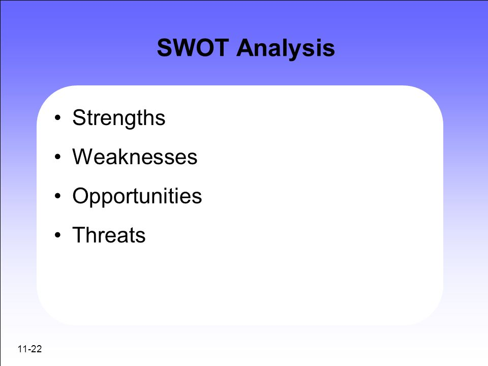 SWOT Analysis Strengths Weaknesses Opportunities Threats 11-22