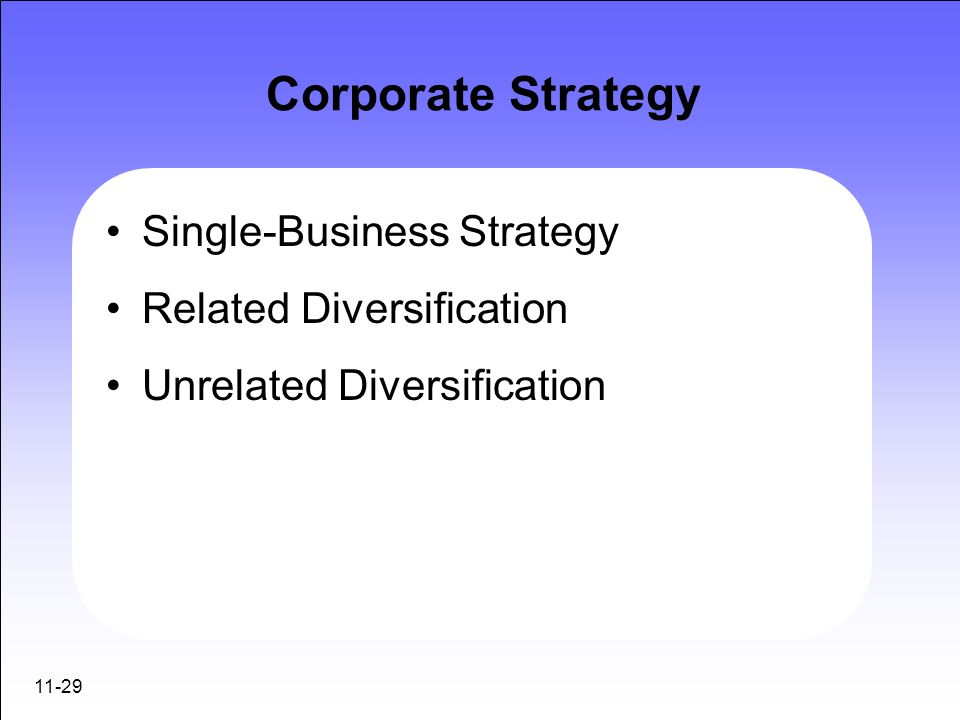 Corporate Strategy Single-Business Strategy Related Diversification