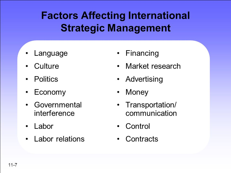 Factors Affecting International Strategic Management
