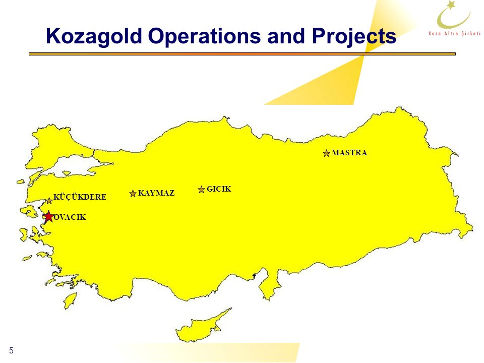 Kozagold Operations and Projects