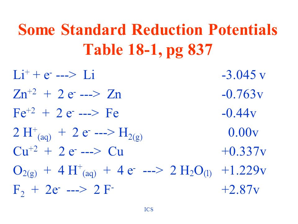 Some Standard Reduction Potentials Table 18-1, pg 837