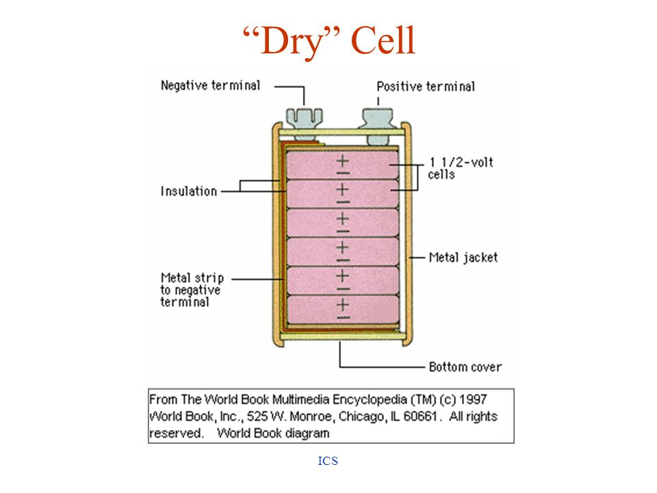 Dry Cell ICS