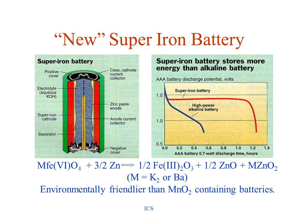 New Super Iron Battery