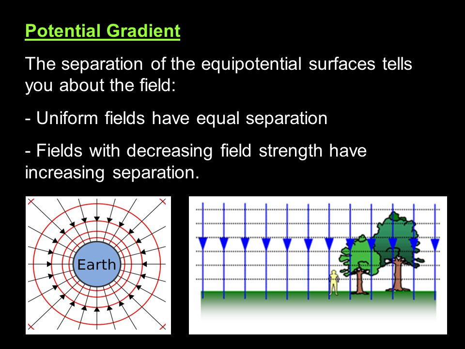 Potential Gradient The separation of the equipotential surfaces tells you about the field: Uniform fields have equal separation.