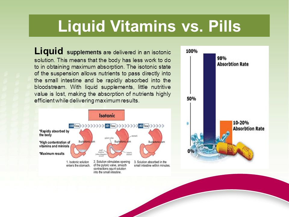 Liquid Vitamins vs. Pills
