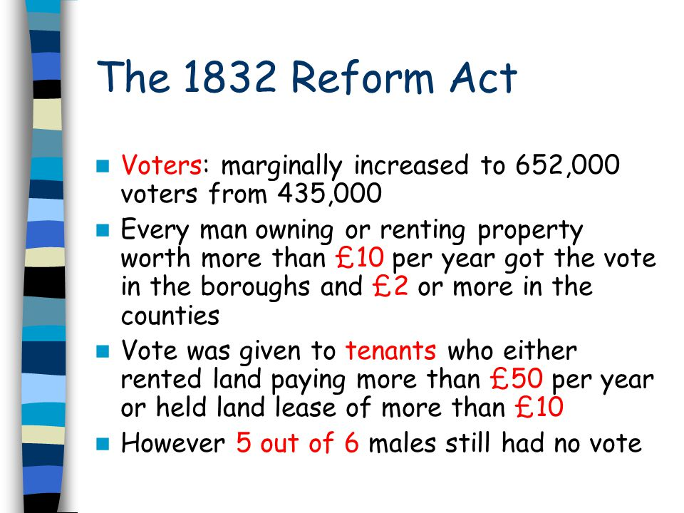 The 1832 Reform Act Voters: marginally increased to 652,000 voters from 435,000.