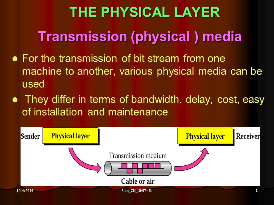 THE PHYSICAL LAYER Transmission (physical ) media