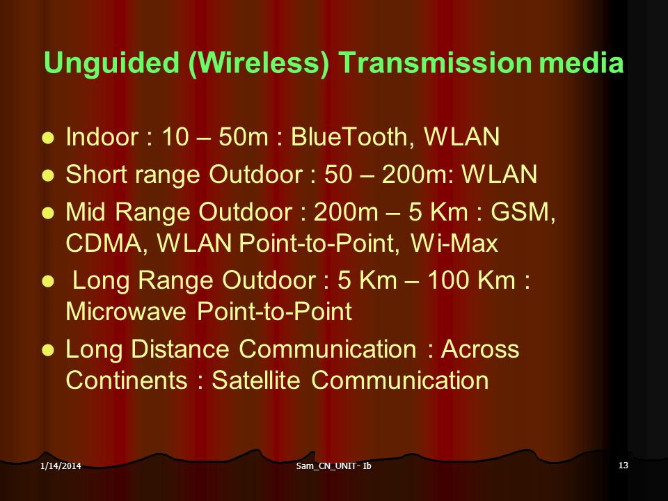 Unguided (Wireless) Transmission media