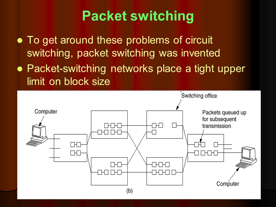 Packet switching To get around these problems of circuit switching, packet switching was invented.