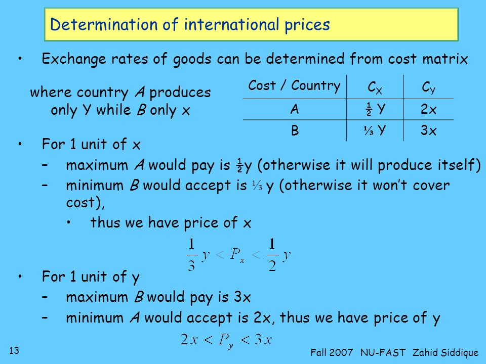 Determination of international prices