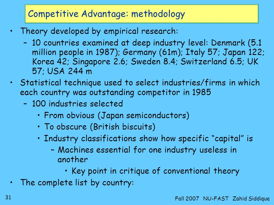Competitive Advantage: methodology