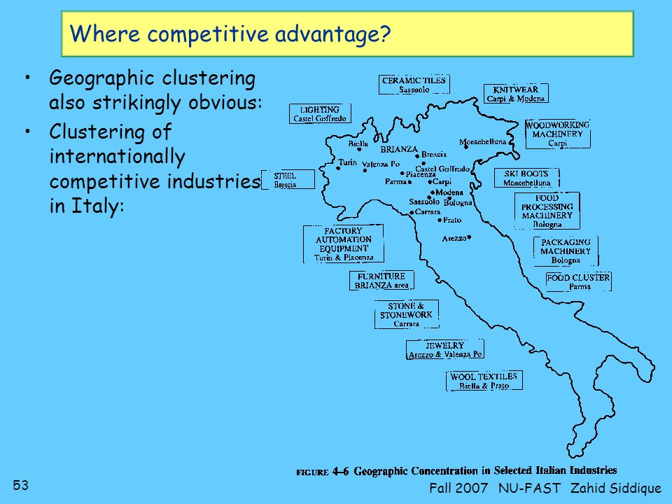Where competitive advantage