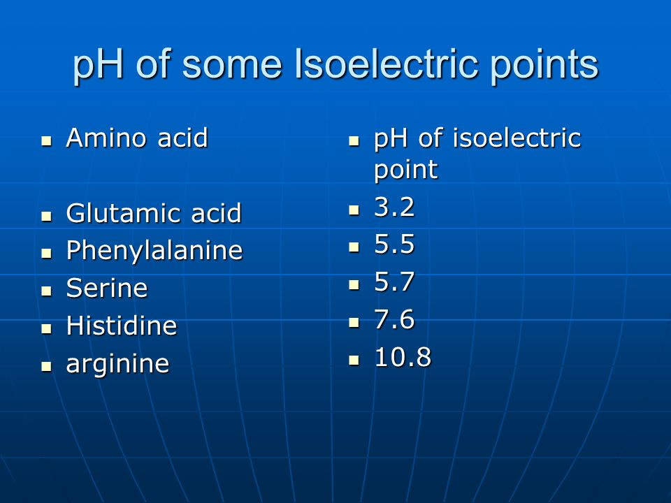 pH of some Isoelectric points