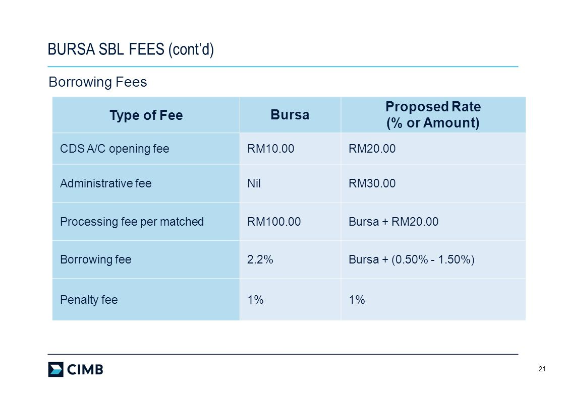 BURSA SBL FEES (cont'd)