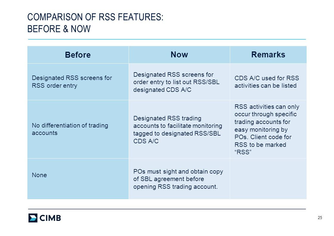 COMPARISON OF RSS FEATURES: BEFORE & NOW