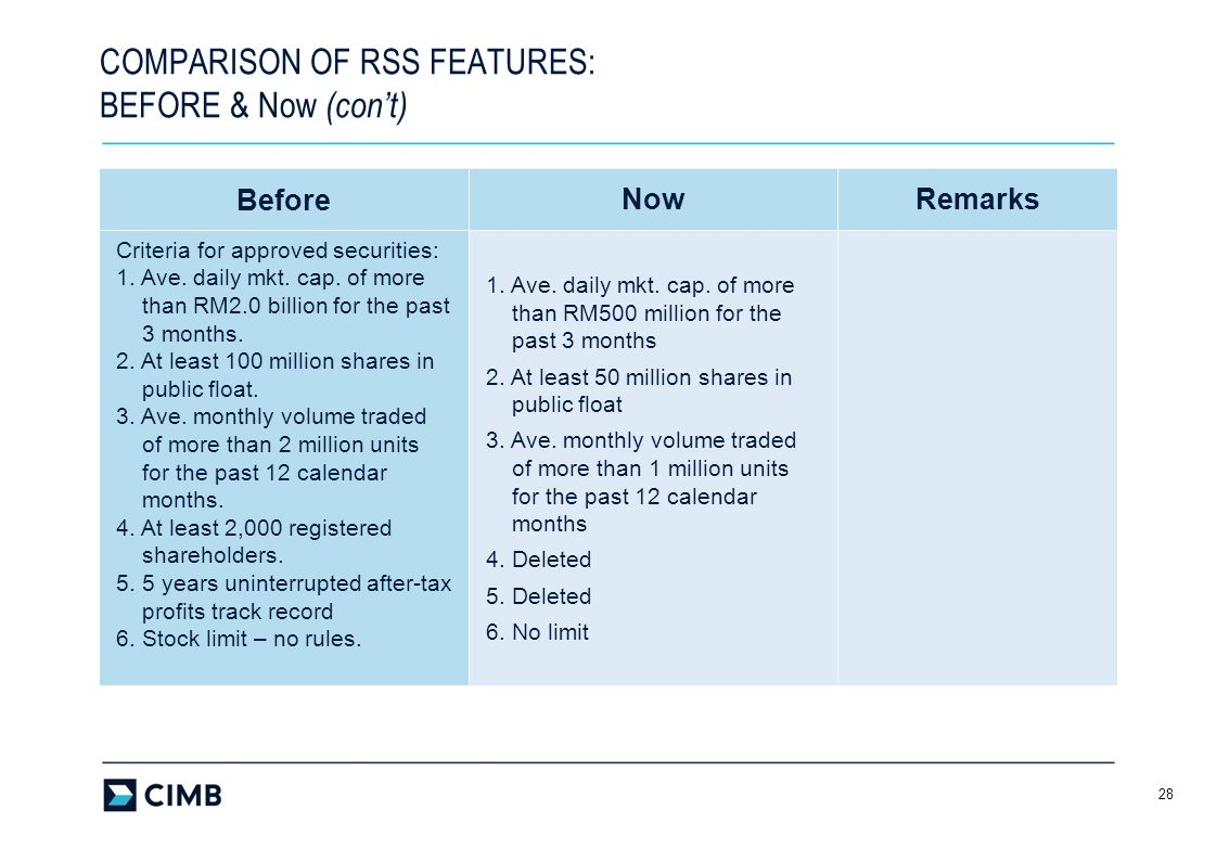 COMPARISON OF RSS FEATURES: BEFORE & Now (con't)