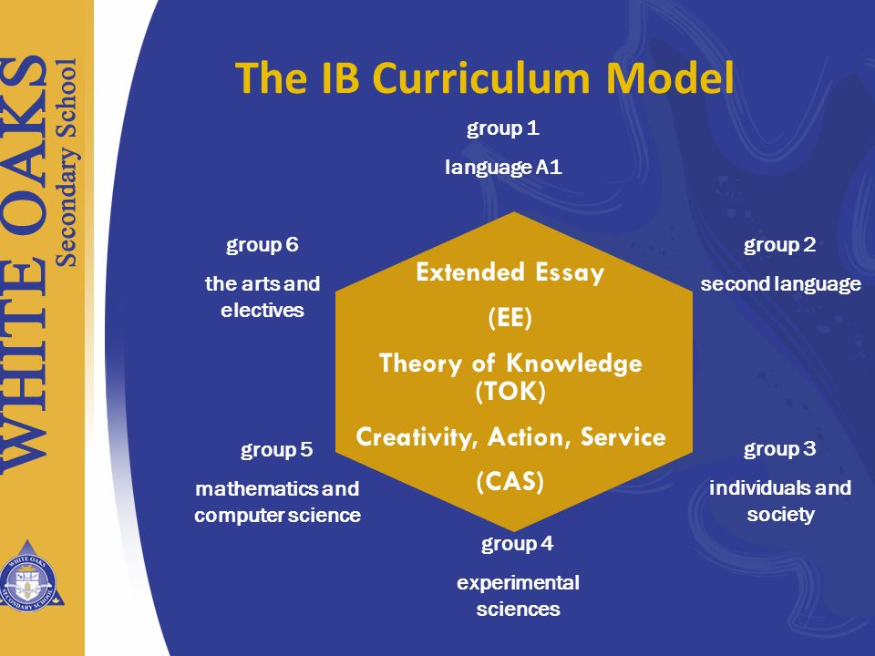 The IB Curriculum Model