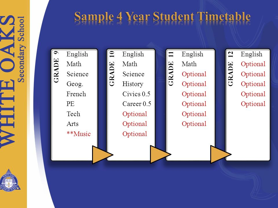 Sample 4 Year Student Timetable