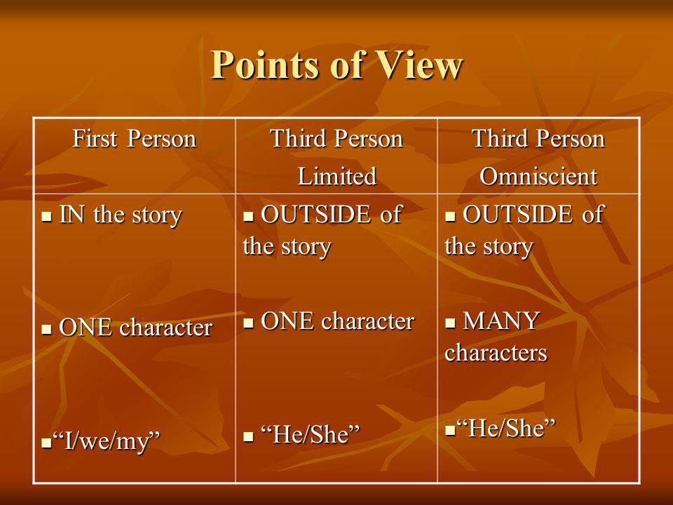 Points of View First Person Third Person Limited Omniscient