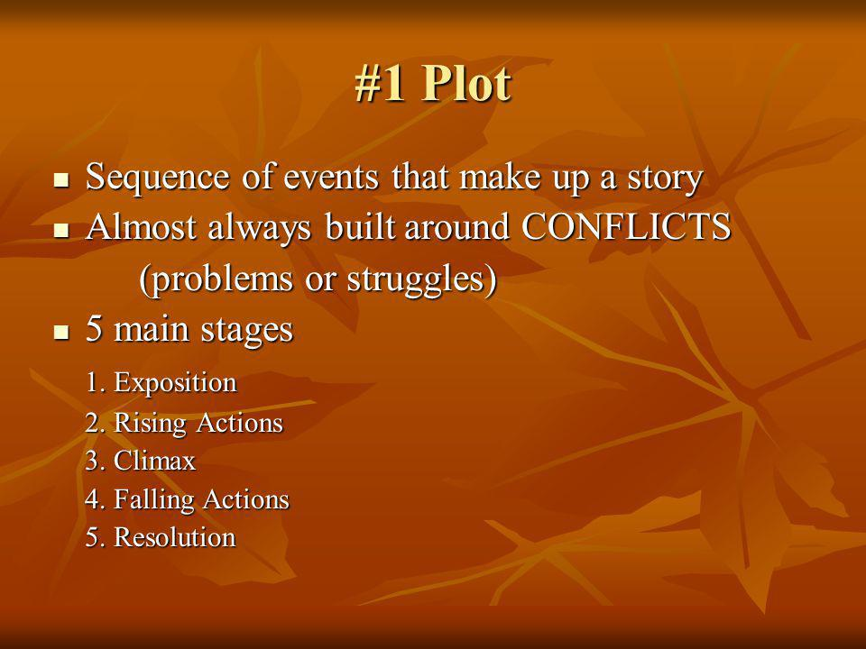 #1 Plot Sequence of events that make up a story