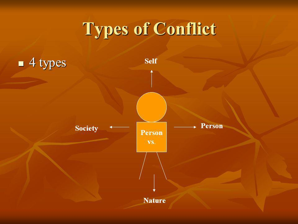 Types of Conflict 4 types Self Person Society Person vs. Nature