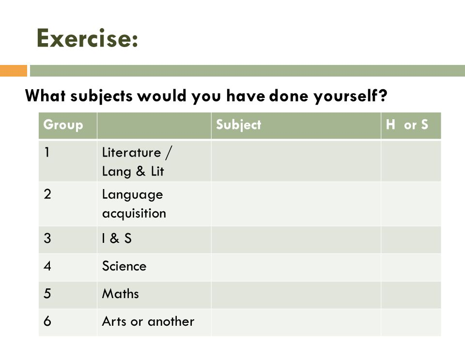 Exercise: What subjects would you have done yourself Group Subject