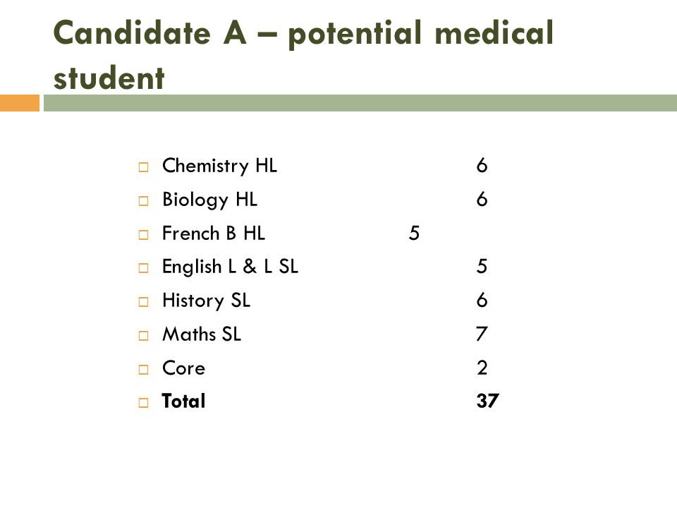 Candidate A – potential medical student