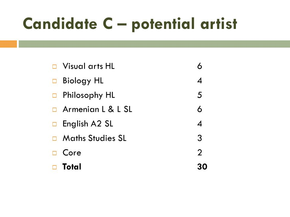 Candidate C – potential artist